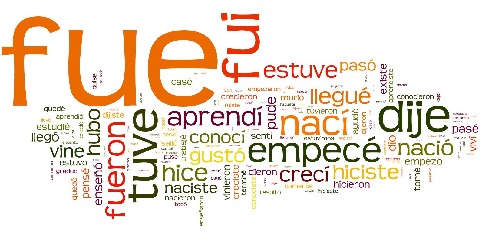 Preterit - Spanish Grammar in Context